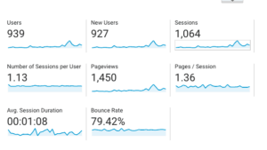 My Google Analytics Jul 2018