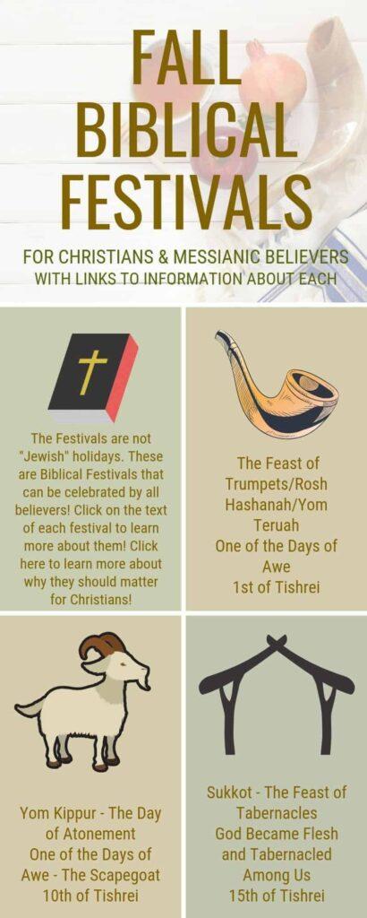 Fall Biblical Festivals Infographic