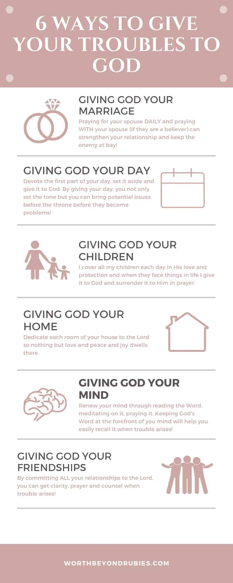 an infographic with 6 ways to give your troubles to God including Giving God Your Marriage, Giving God Your Day, Giving God Your Children, Giving God Your Home. and Giving God Your Friendships