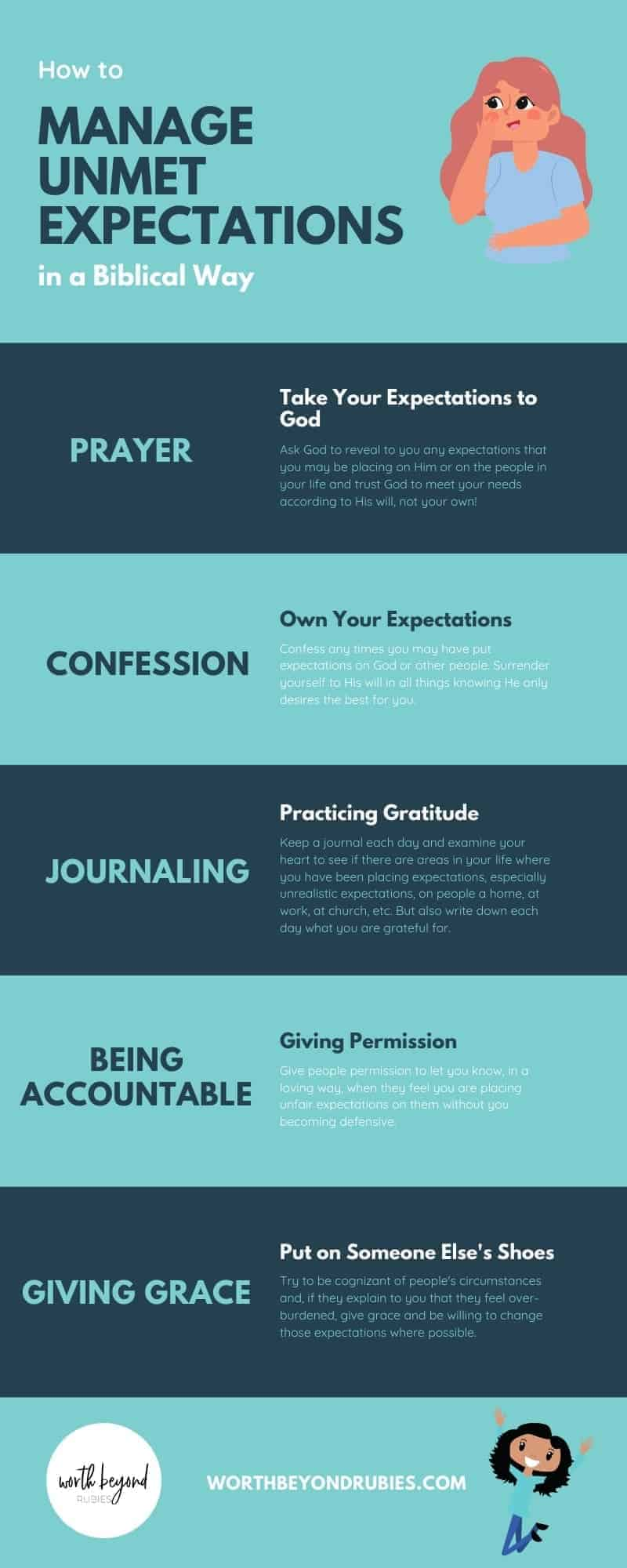 An infographic with 5 ways to manage unmet expectations