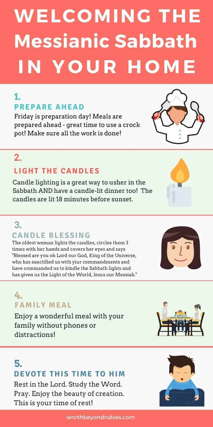 An infographic with 5 simple ways to keep the Sabbath holy in your home - Prepare Ahead, Light the Candles, Candle Blessing, Family Meal, Devote This Time to Him