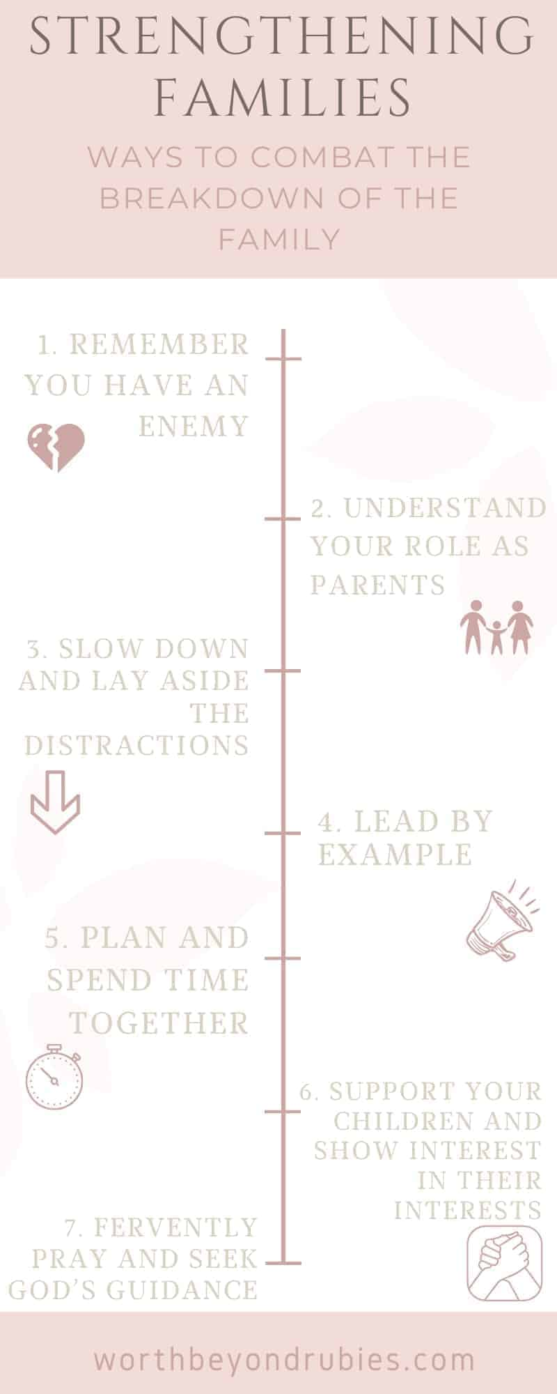 An infographic with 7 Ways to Strengthen the Family from the related blog post Strengthening Families