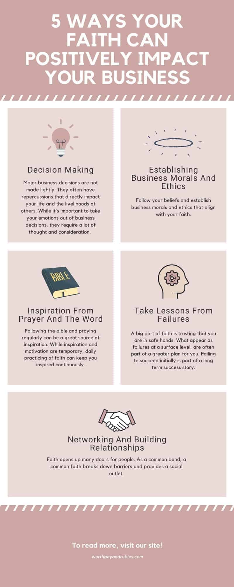 An infographic with 5 ways your faith can impact your business - which is a summary of the list found on the associated blog post