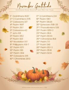 Nov 2021 Bible Reading and Writing Plan